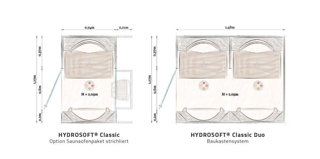 Hydrosoft Classic Grundrisse